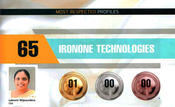 Most Respected Profile 65